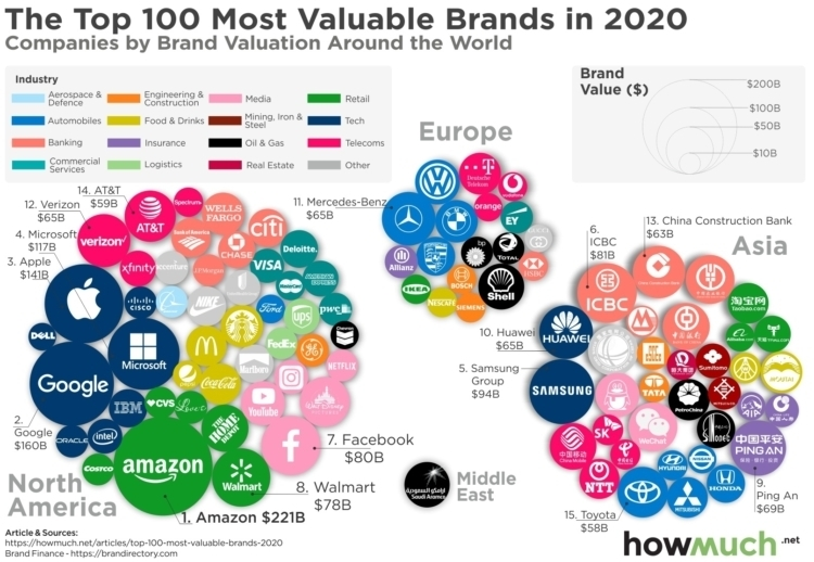 Top 100 most valuable brands 2020 bd61