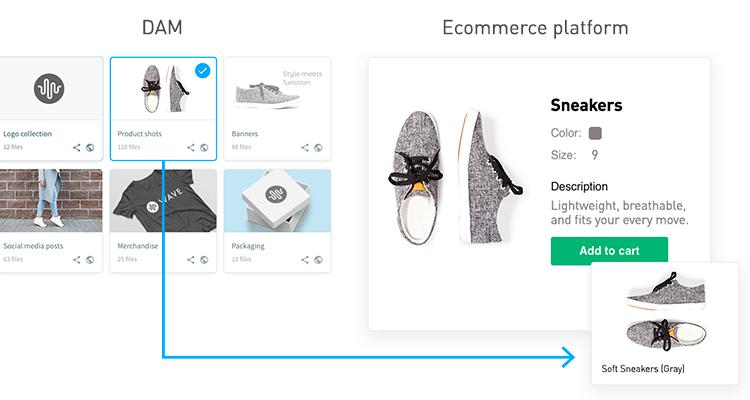 Blog distribution 052919 ecommerce
