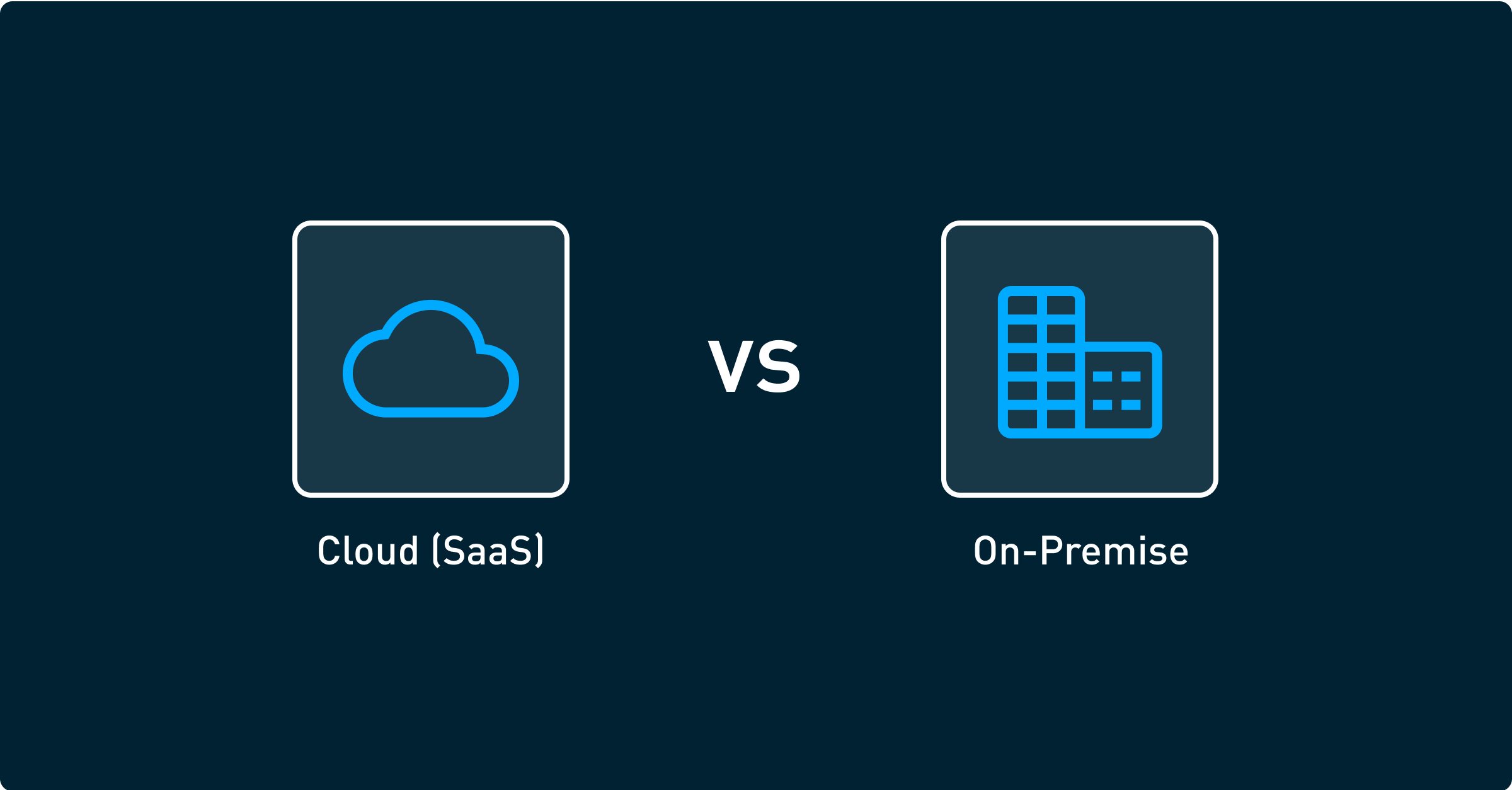 On-prem DAM vs. SaaS DAM: which is right for your organization?
